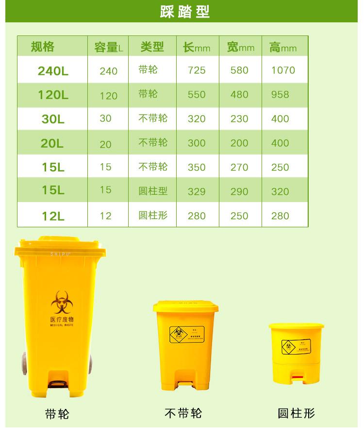 医疗垃圾桶-2_05.jpg
