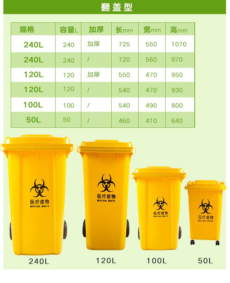 医疗垃圾桶-2_06.jpg